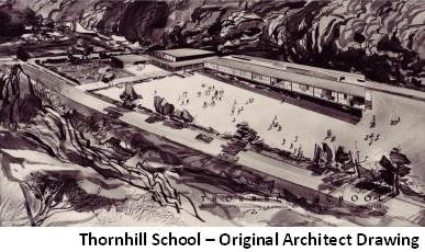 Thornhill School Vision