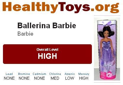 Ballerina Barbie Testing