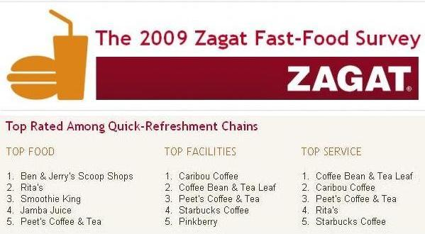 2009 Zagat Peets